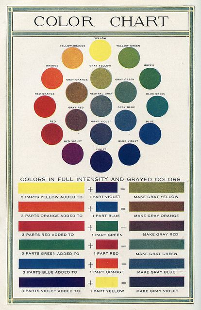 colour royale mixing instructions